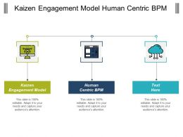 Kaizen Engagement Model Human Centric Bpm Bpm Training Cpb