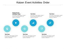 Kaizen Event Activities Order Ppt Powerpoint Presentation Portfolio Grid Cpb