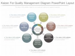 Kaizen For Quality Management Diagram Powerpoint Layout