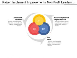 Kaizen Implement Improvements Non Profit Leaders Workplace Organization Methodology Cpb