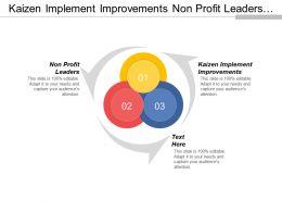 Kaizen Implement Improvements Non Profit Leaders Workplace Organization Methodology Cpb