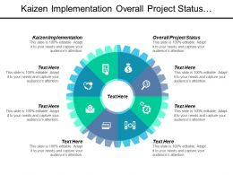 Kaizen Implementation Overall Project Status Marketing Competitive Strategies Cpb