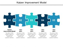 Kaizen Improvement Model Ppt Powerpoint Presentation Infographic Template Outfit Cpb