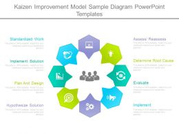 Kaizen Improvement Model Sample Diagram Powerpoint Templates