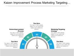 Kaizen Improvement Process Marketing Targeting Strategy Corporate Management Cpb