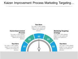 Kaizen Improvement Process Marketing Targeting Strategy Corporate Management Cpb