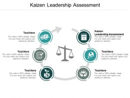 Kaizen Leadership Assessment Ppt Powerpoint Presentation Icon Format Ideas Cpb