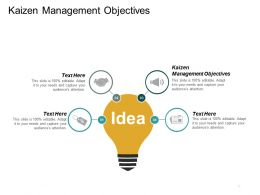Kaizen Management Objectives Ppt Powerpoint Presentation Portfolio Themes Cpb