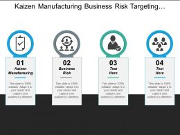 Kaizen Manufacturing Business Risk Targeting Strategies Competitive Environment Cpb