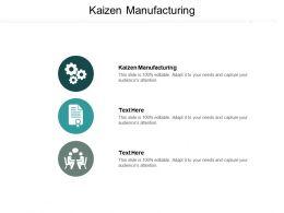 Kaizen Manufacturing Ppt Powerpoint Presentation Show Gridlines Cpb