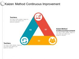 Kaizen Method Continuous Improvement Ppt Powerpoint Presentation Professional Layouts Cpb