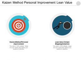 Kaizen Method Personal Improvement Lean Value Stream Mapping Initiatives Cpb