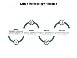 Kaizen Methodology Research Ppt Powerpoint Presentation Ideas Topics Cpb