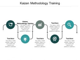 Kaizen Methodology Training Ppt Powerpoint Presentation Slides Example Cpb