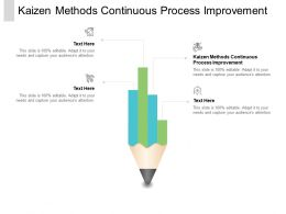 Kaizen Methods Continuous Process Improvement Ppt Powerpoint Presentation File Graphics Cpb