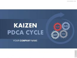 Kaizen Pdca Cycle PowerPoint Presentation Slides