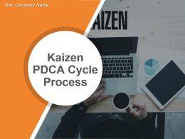 Kaizen Pdca Cycle Process Powerpoint Presentation Slides