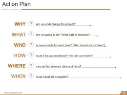 Kaizen Planning Implementing And Controlling Powerpoint Presentation Slides