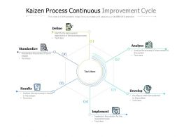 Kaizen Process Continuous Improvement Cycle