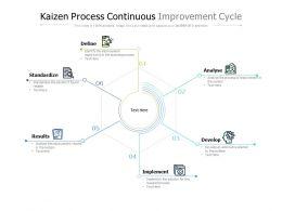 Kaizen Process Continuous Improvement Cycle
