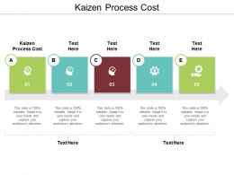 Kaizen Process Cost Ppt Powerpoint Presentation Model Graphics Download Cpb