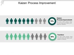 Kaizen Process Improvement Ppt Powerpoint Presentation Slides Graphic Images Cpb