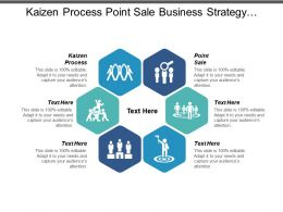 Kaizen Process Point Sale Business Strategy Revenue Model Cpb