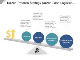 Kaizen Process Strategy Kaizen Lean Logistics Logistics Supply Chain Cpb