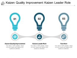 Kaizen Quality Improvement Kaizen Leader Role Kanban System Cpb