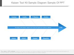 Kaizen Tool Kit Sample Diagram Sample Of Ppt