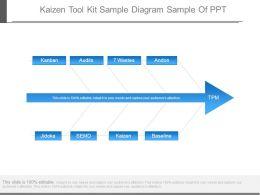Kaizen Tool Kit Sample Diagram Sample Of Ppt