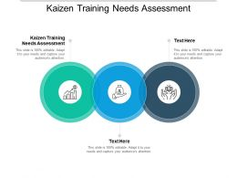 Kaizen Training Needs Assessment Ppt Powerpoint Presentation Inspiration Good Cpb