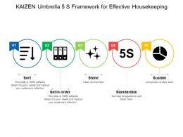 Kaizen Umbrella 5 S Framework For Effective Housekeeping
