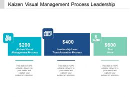 Kaizen Visual Management Process Leadership Lean Transformation Process Cpb