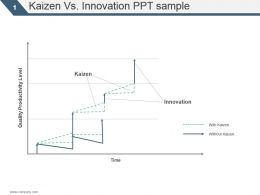 Kaizen Vs Innovation Ppt Sample