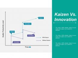 Kaizen Vs Innovation Ppt Styles Ideas