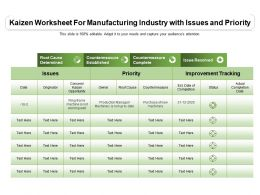 Kaizen Worksheet For Manufacturing Industry With Issues And Priority