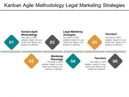 Kanban Agile Methodology Legal Marketing Strategies Marketing Plannings Cpb