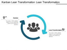 Kanban Lean Transformation Lean Transformation Quality Improvement Principles Cpb