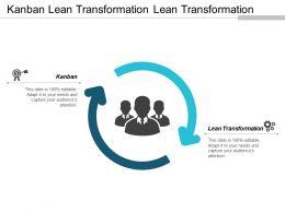 Kanban Lean Transformation Lean Transformation Quality Improvement Principles Cpb