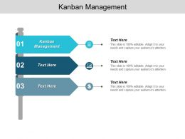 Kanban Management Ppt Powerpoint Presentation File Information Cpb
