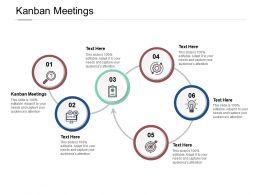Kanban Meetings Ppt Powerpoint Presentation Model Ideas Cpb