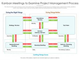 Kanban Meetings To Examine Project Management Process