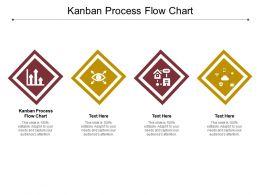 Kanban Process Flow Chart Ppt Powerpoint Presentation Inspiration Portrait Cpb