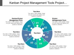 Kanban Project Management Tools Project Managements Tools Project Management Cpb