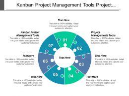 Kanban Project Management Tools Project Managements Tools Project Management Cpb