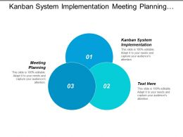 Kanban System Implementation Meeting Planning Trading Strategies Vision Strategy Cpb