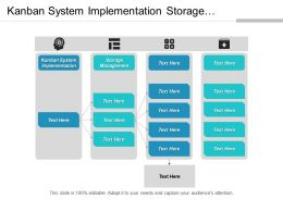 Kanban System Implementation Storage Management Trading Strategies Vision Strategy Cpb