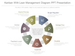 Kanban With Lean Management Diagram Ppt Presentation
