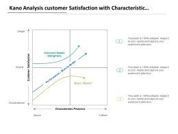 Kano Analysis Customer Satisfaction With Characteristic Presence